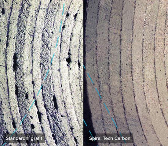 Spiral Tech Carbon